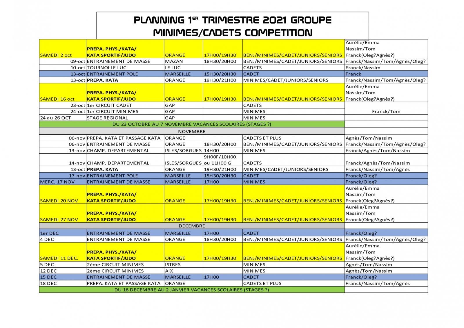 calendrier minimes cadets compétitions 1er Trimestre 2021